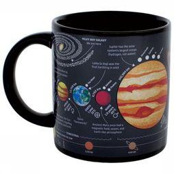 The Unemployed Philosophers Guild Gadget Planet Transforming Tasse Noir/Assortiment