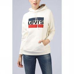 Levi's Trui Graphic Sport Wit