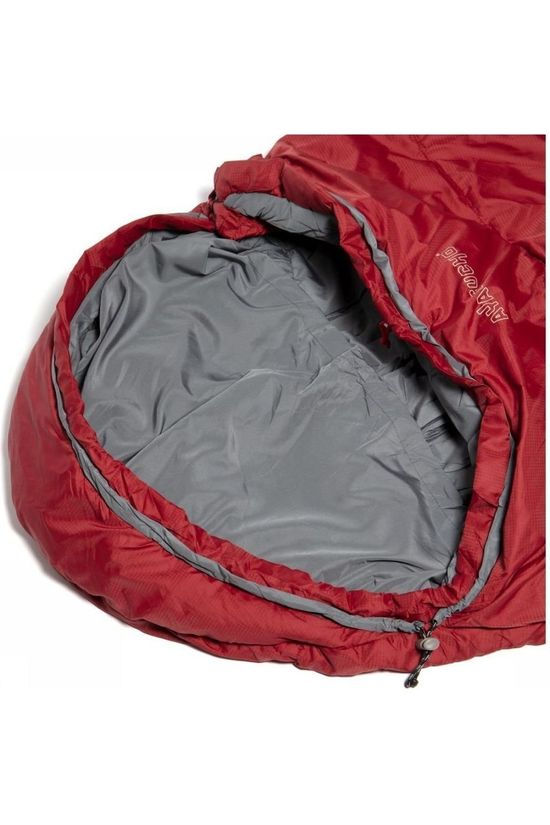 Ayacucho Sleeping Bag Iginition 1200W II red