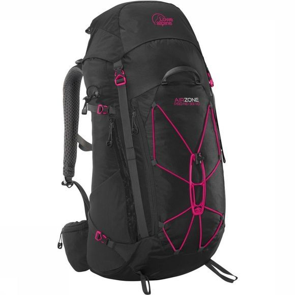 Tourpack AirZone Pro ND33:40